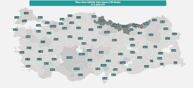 Karadeniz alarm veriyor: İşte illere göre vaka sayıları