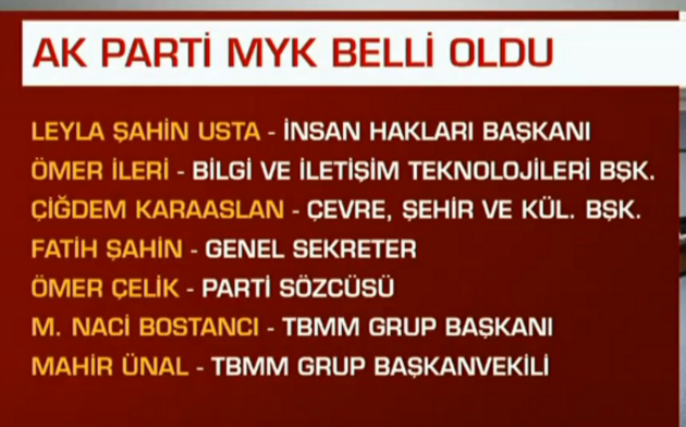 Son dakika haberi... AK Parti'de yeni MYK belli oldu! İşte tüm detaylar
